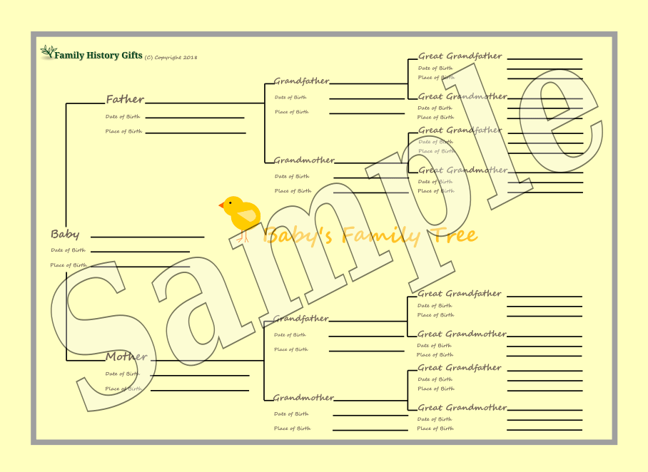 Baby's Family Tree Chart