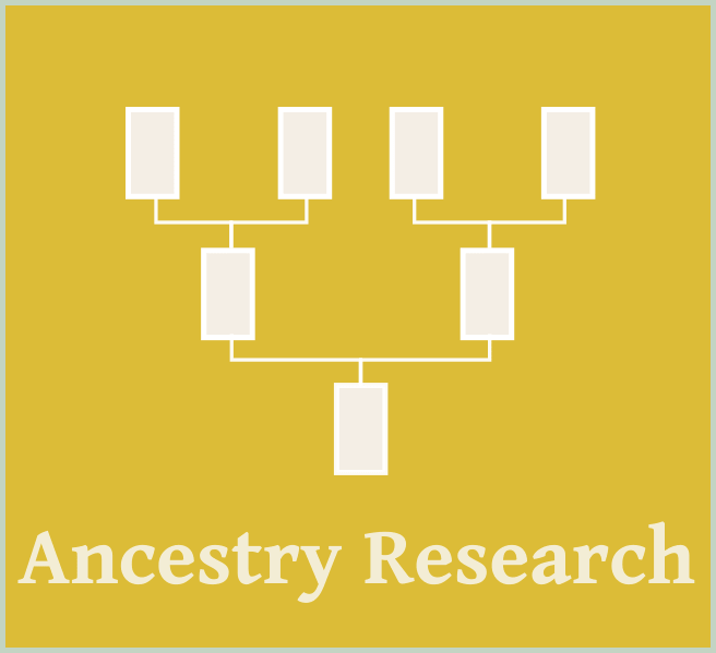 Family History Research Packages
